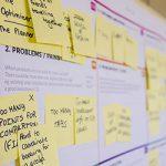 Prozessanalyse Wertstromanalyse Digital Workshop - Quadrat